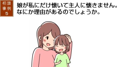 育児相談 事例05